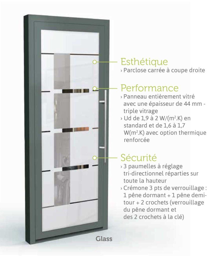 Porte Entree Vitree Opaque portes – eco'renov
